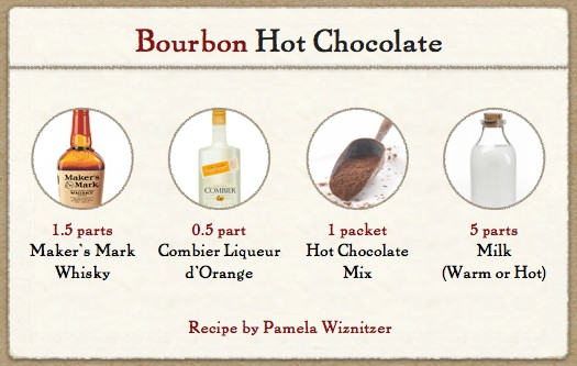 Bourbon Hot Chocolate | Hello Glow