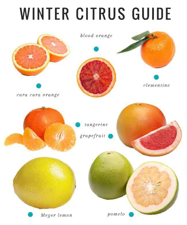 Guide to Winter Citrus | HelloGlow.co