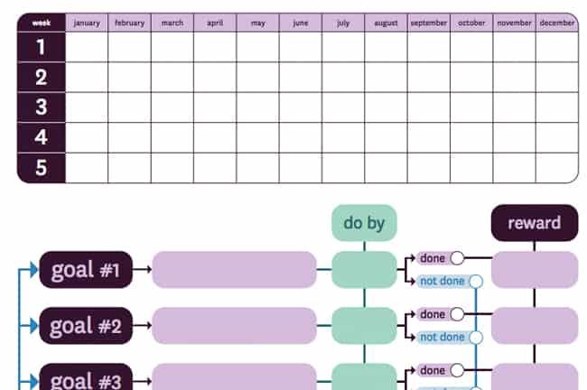 25 Organization Printables for 2014 – Life Planning Worksheet
