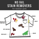 7 Best Summer Stain Removers | HelloNatural.co