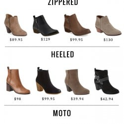 20 Best Ankle Boot Buys for Fall
