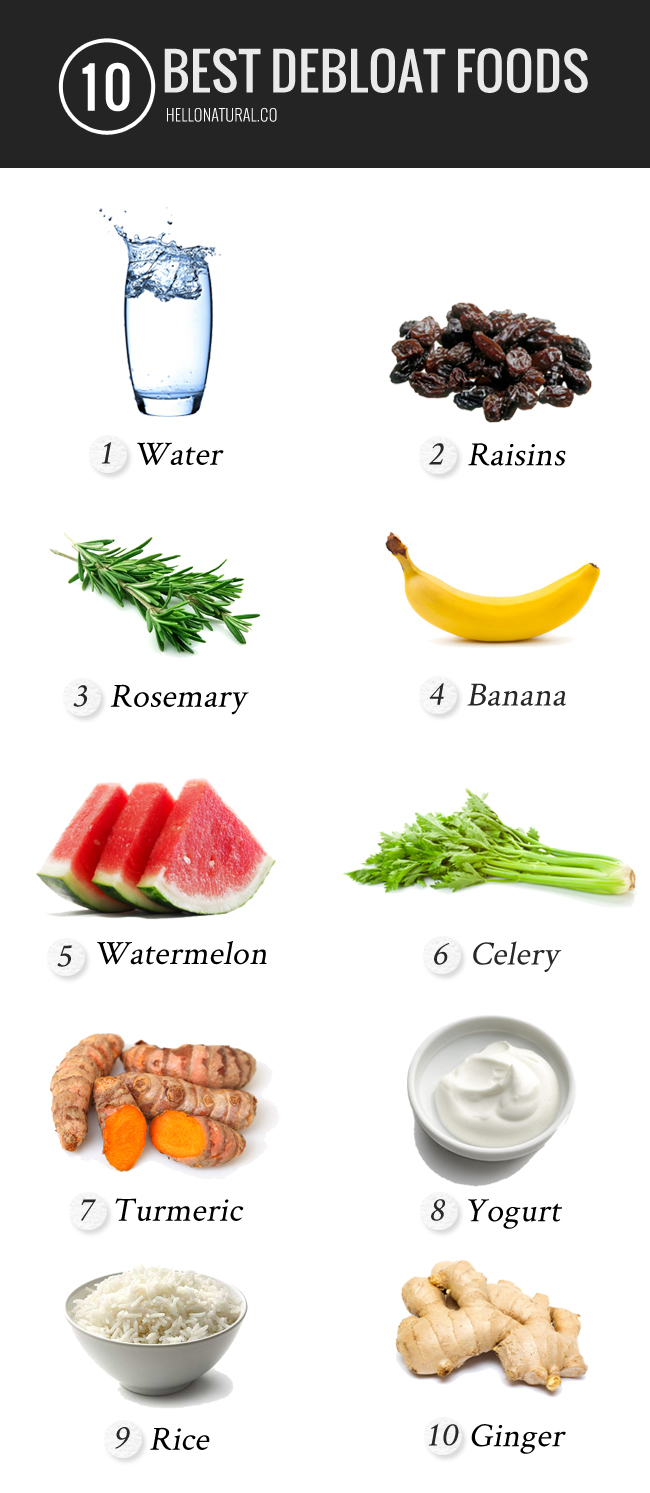 Foods To Eat To Help With Gas And Bloating