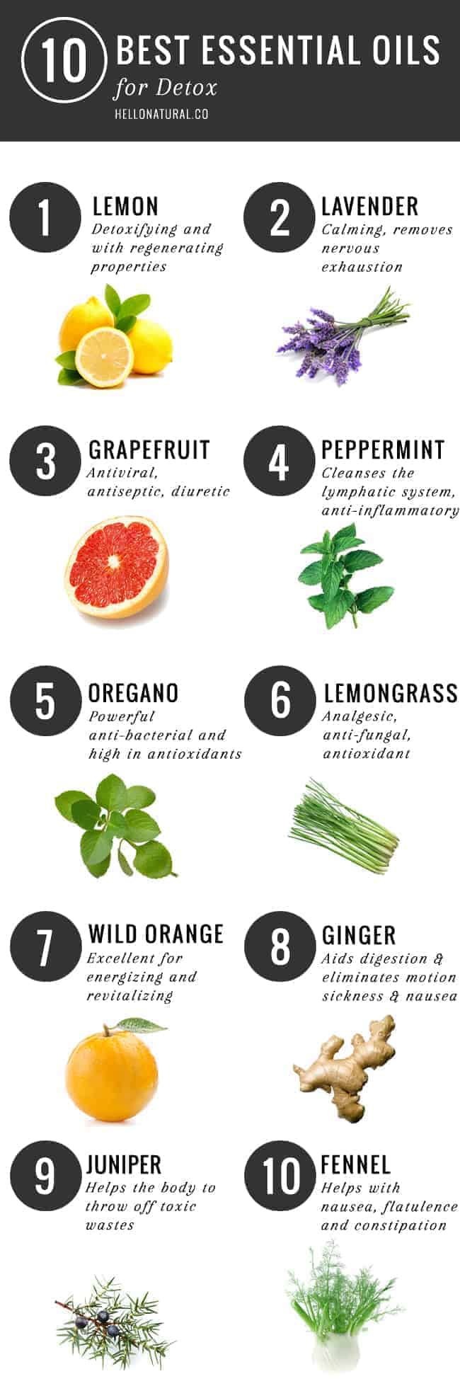 10 Best Essential Oils for Detox | HelloGlow.co
