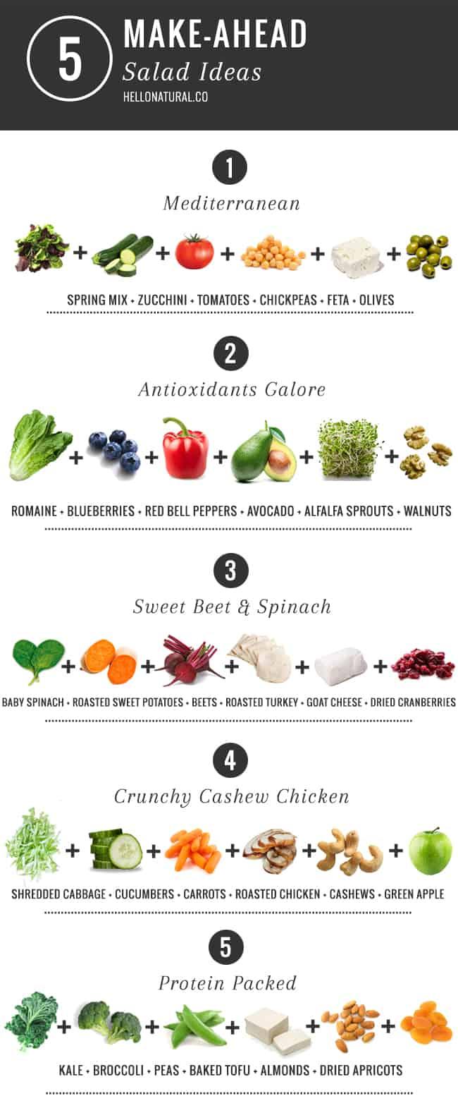 5 Make-Ahead Salad Ideas