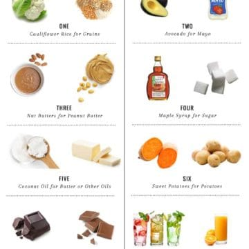 10 Healthy Ingredient Swap for Clean Eating