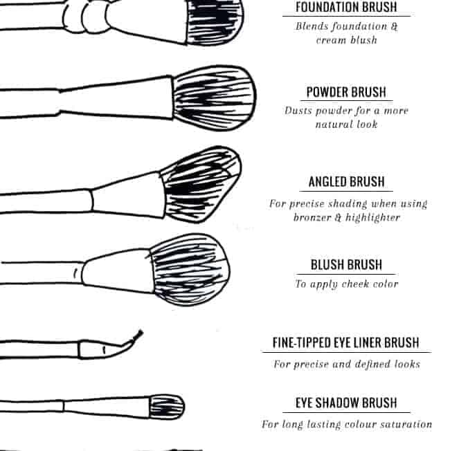 9 Make-up Brushes Every Girl Needs