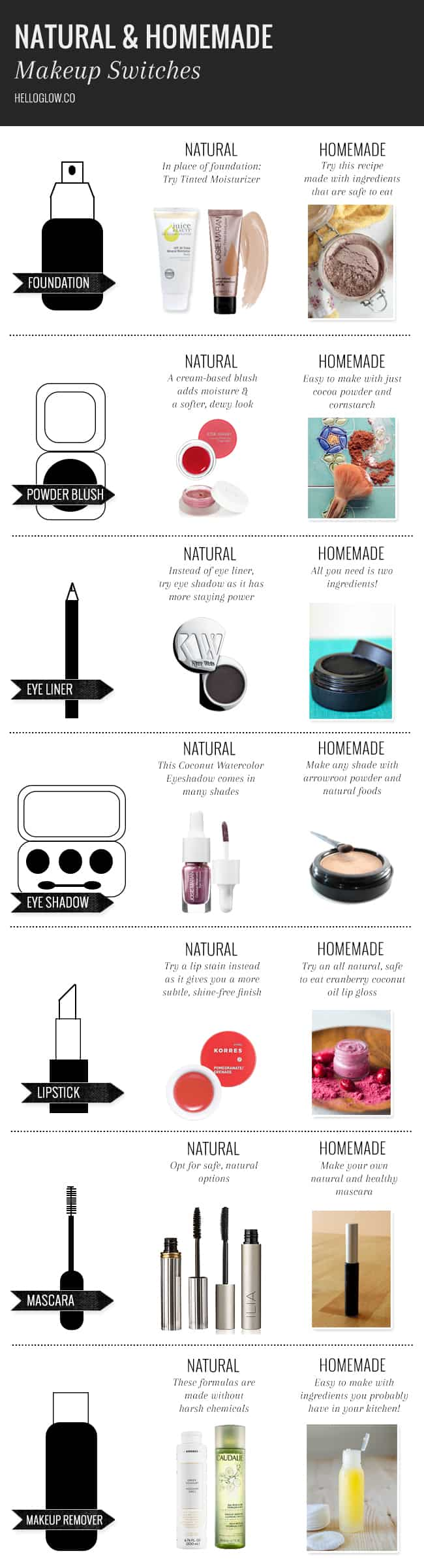 Natural and Homemade Makeup Switches