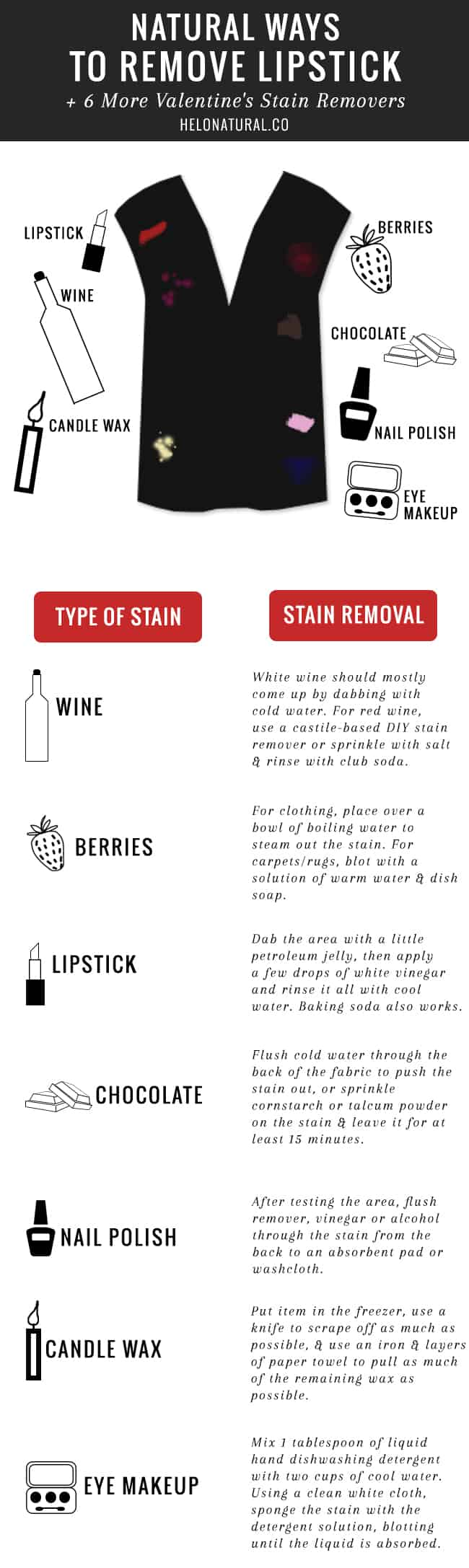 Natural Ways to Remove Lipstick + 6 More Valentine's Stain Removers