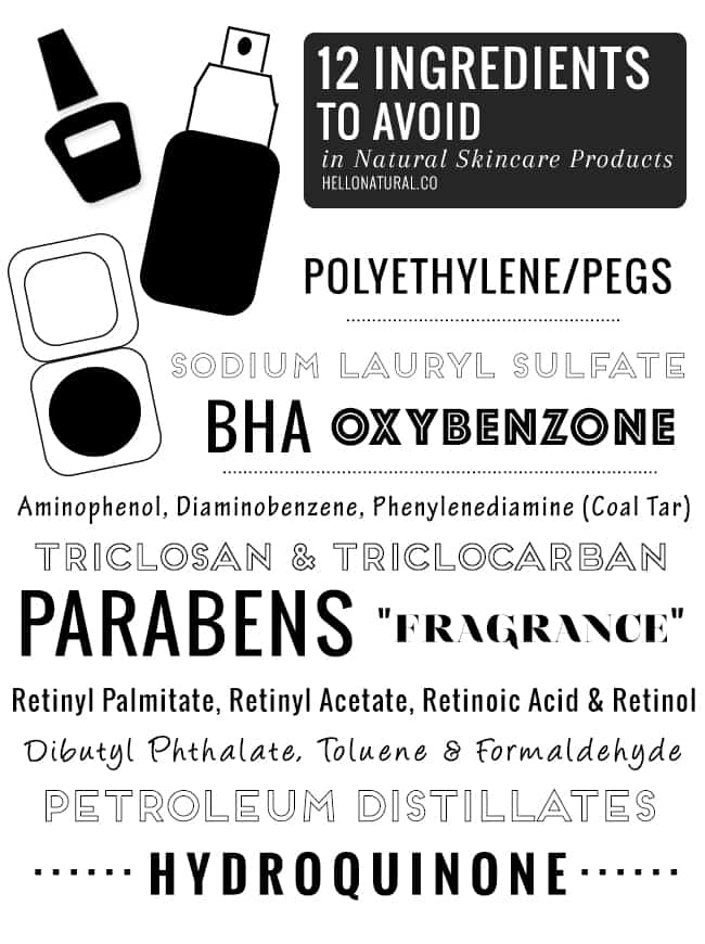 Ingredients in facial products
