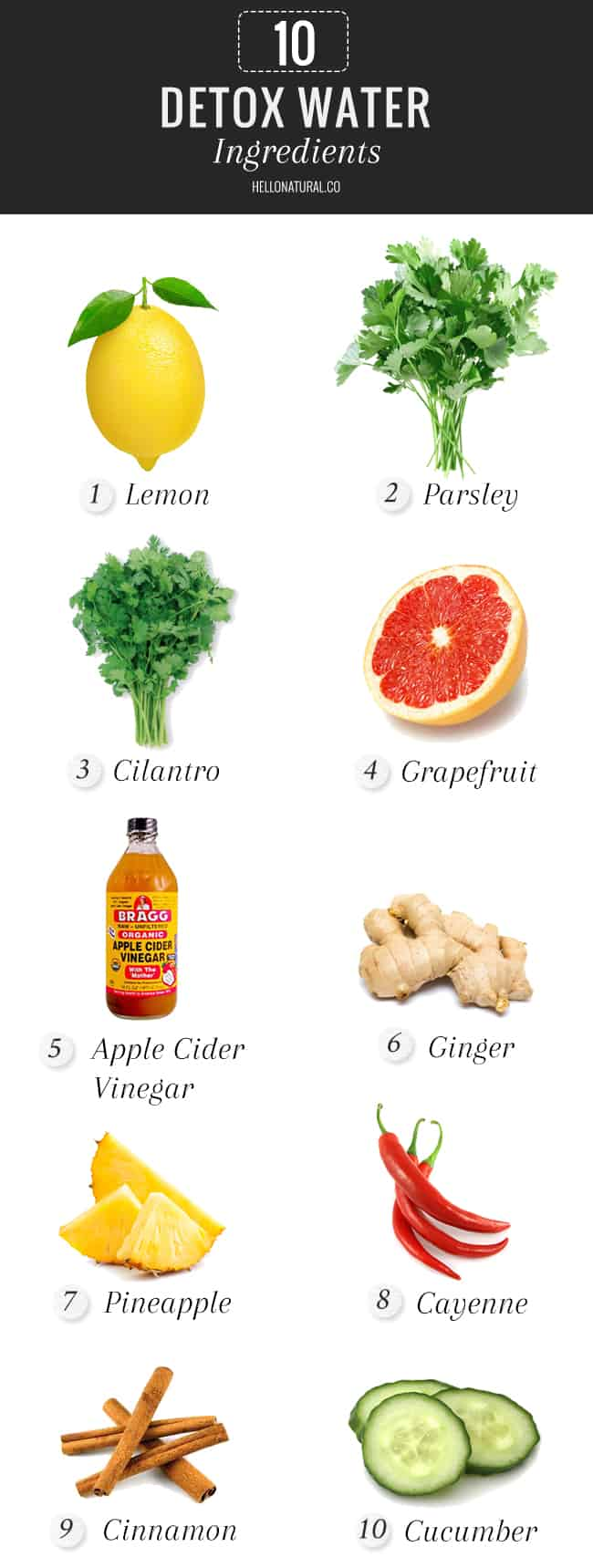 10 Detox Water Ingredients