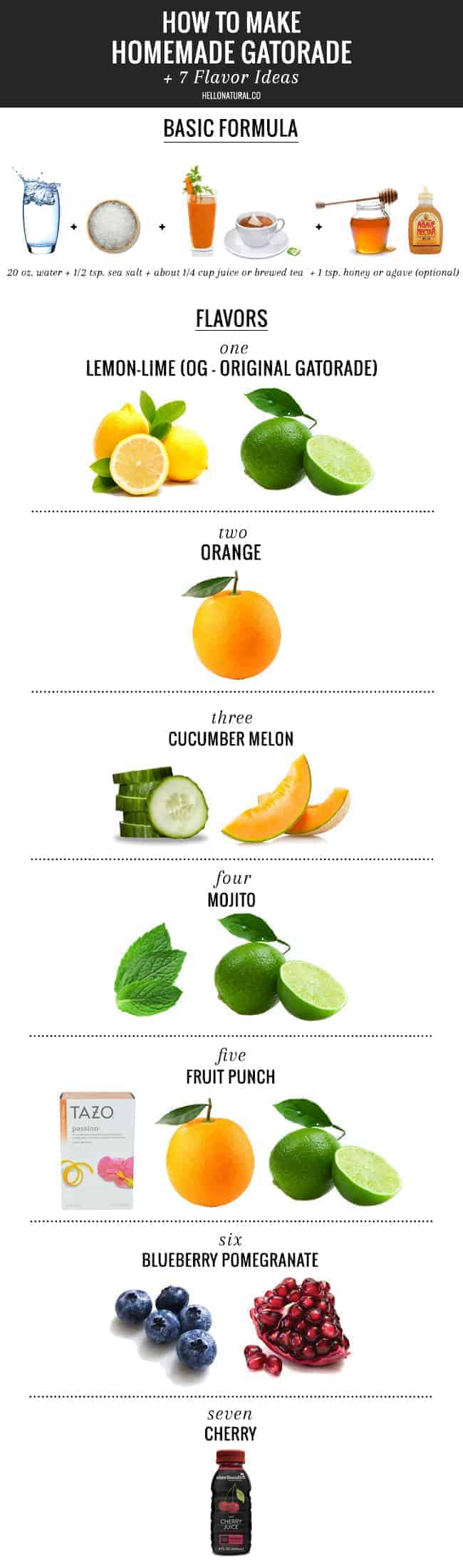 Homemade Gatorade + 7 Flavor Ideas