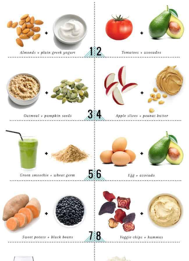 10 Healthy Snack Food Combos