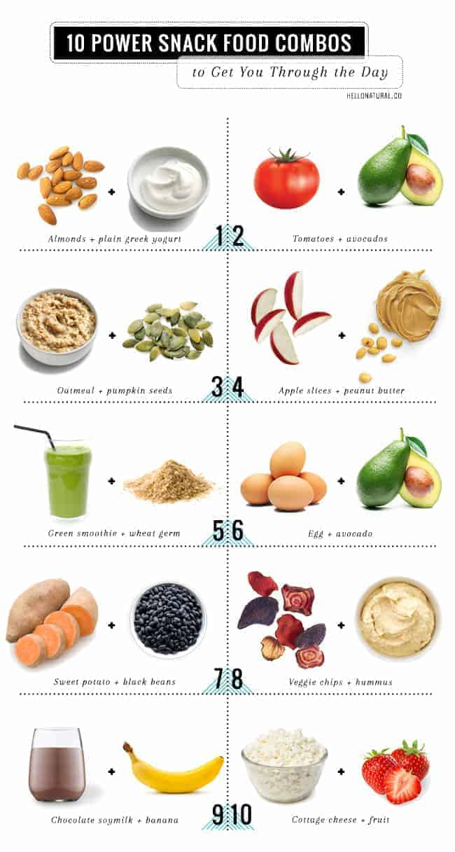 List Of Healthy Snack Foods