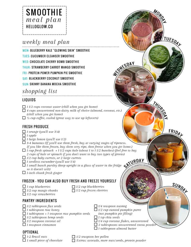 7 Days of Healthy Smoothies Shopping List