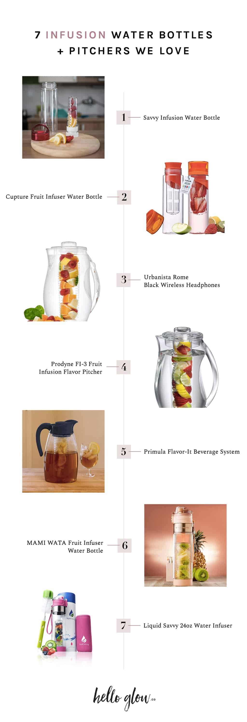 Infusion Water Bottle + Pitchers That We Love
