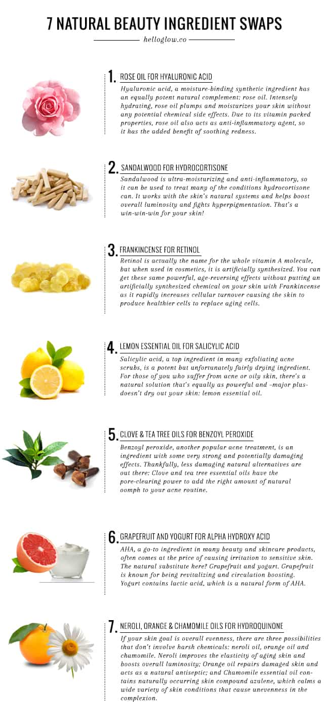 7 Natural Beauty Ingredients