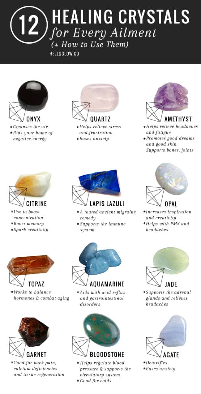 12 Crystals for Every Ailment