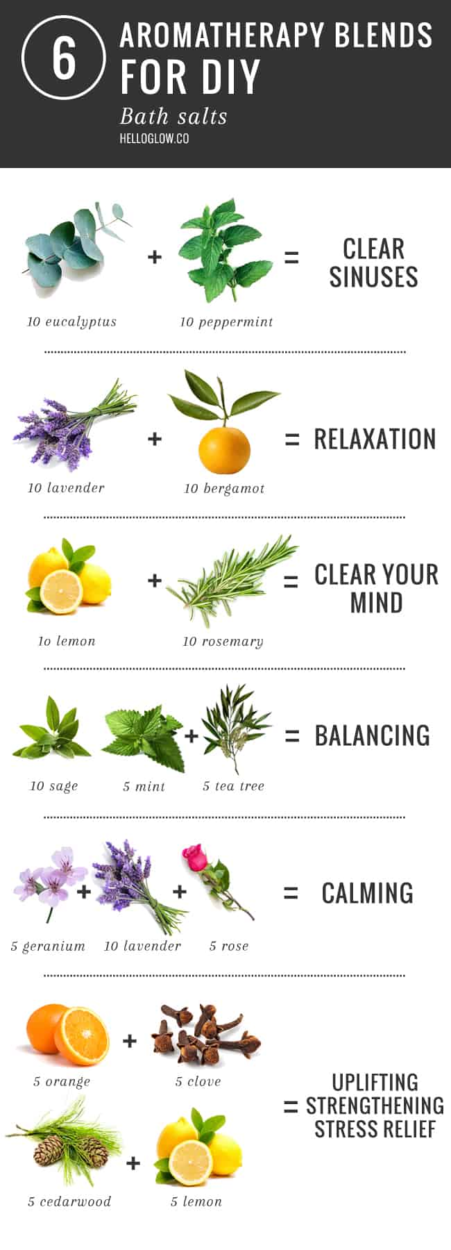 Aromatherapy Blends for Bath Salts
