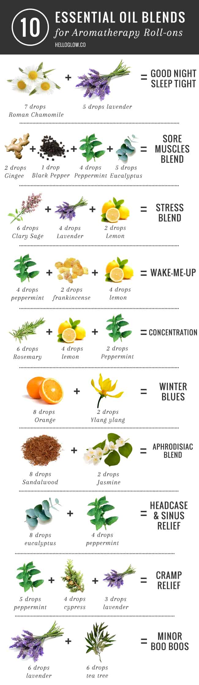 10 Aromatherapy Blends for Roll ons