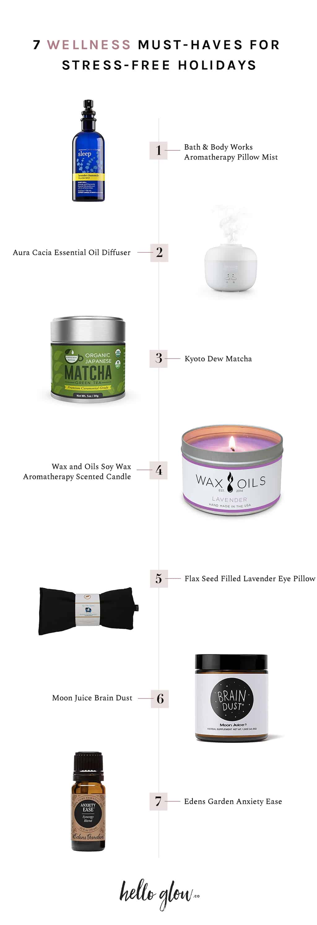 Holiday Wellness Must-Haves