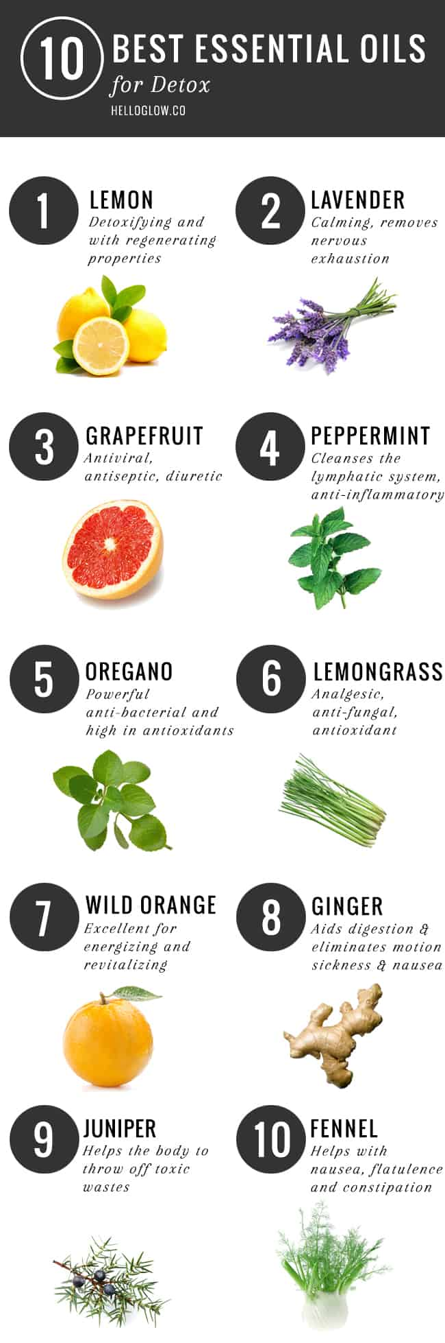 Best Essential Oils for Detox
