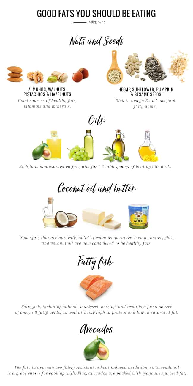 5 Good Fats You Should Be Eating