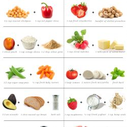 10 More Metabolism Boosting Snack Ideas