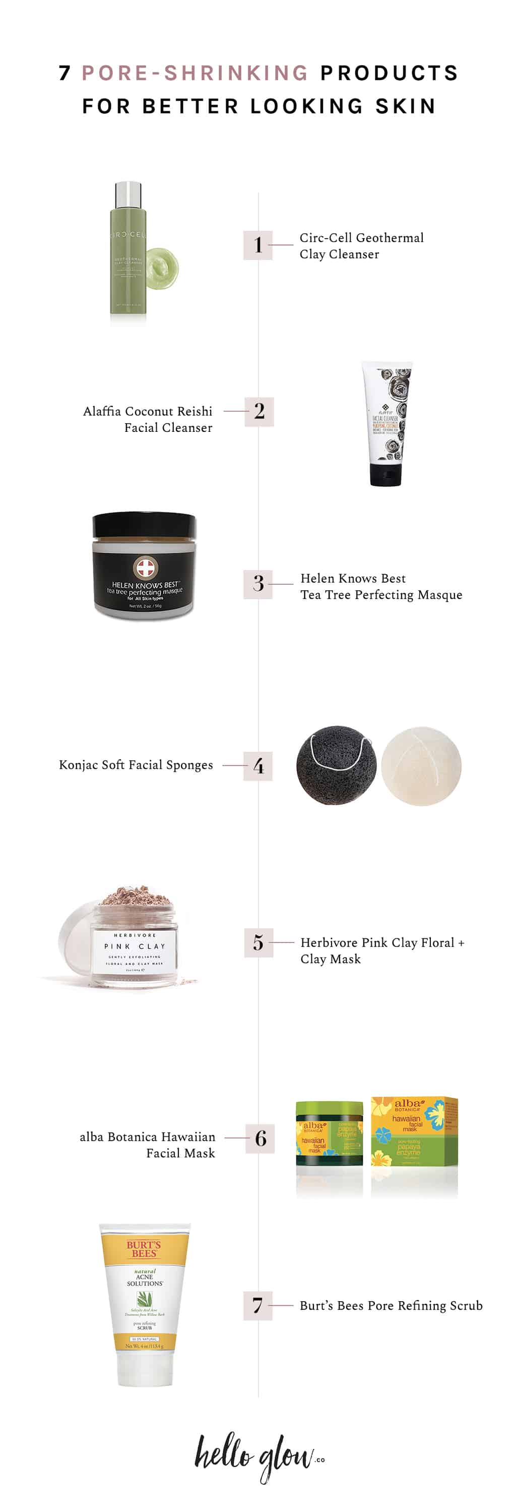 7 Favorite Pore-Shrinking Products