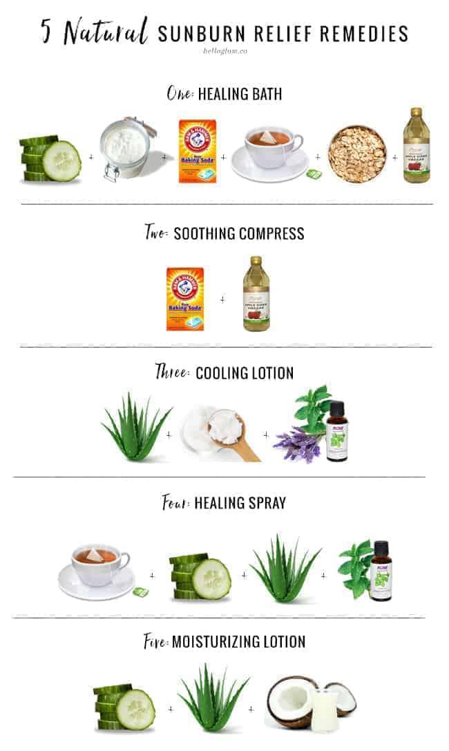 5 Natural Sunburn Relief Remedies Helloglow Co