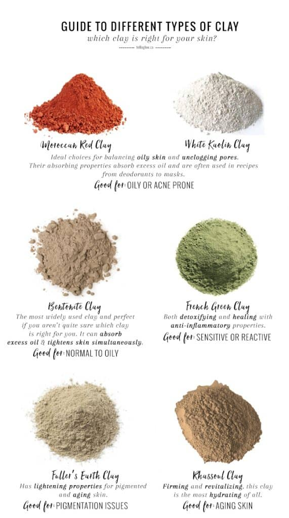 How to Choose the Right Clay For Your Skin Type