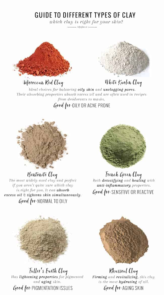 How To Choose The Right Clay For Your Skin Type Hello Glow