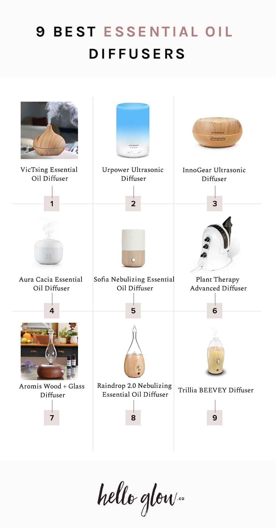 Which Essential Oil Diffusers Work Best? - Hello Glow