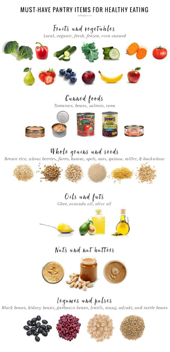 6 Must-Have Pantry Items For Clean Eating | Hello Glow