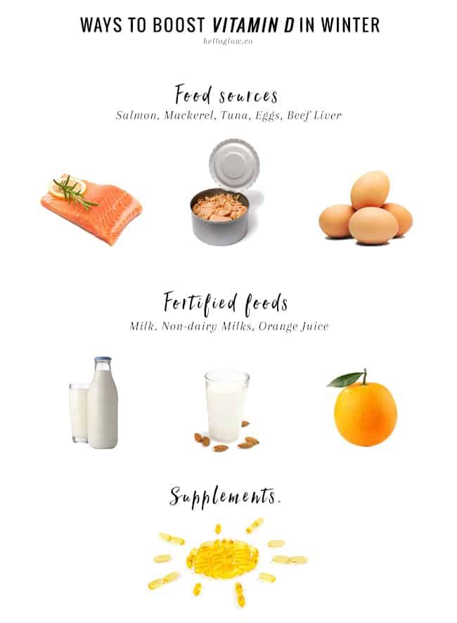 Ways to Boost Vitamin D in Winter