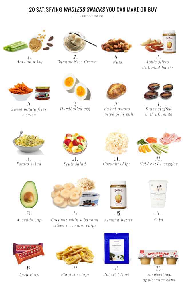 20 Satisfying Whole30 Snacks You Can Make or Buy