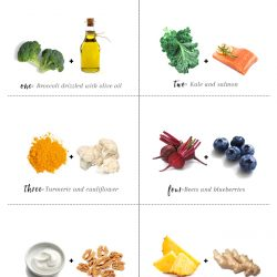6 Simple Food Combinations That Fight Inflammation