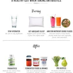 Here's How to Help Your Body Recover from Antibiotics