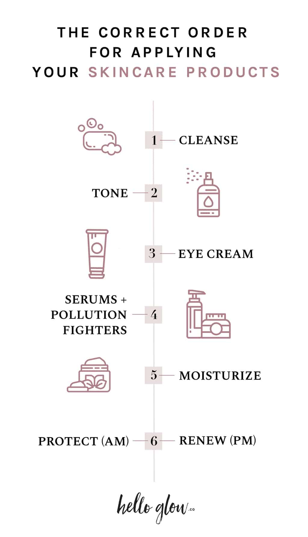 The Correct Order For Applying Your Skincare Products