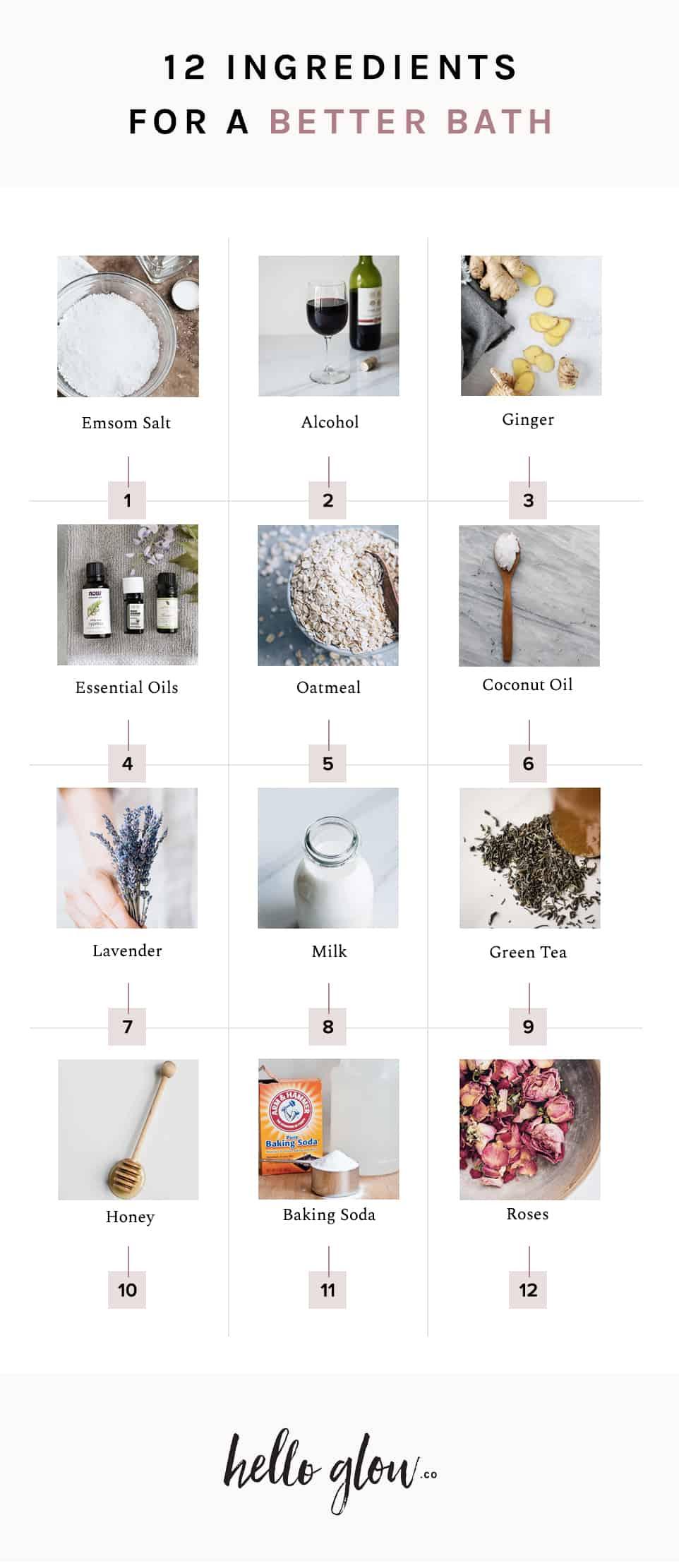 12 DIY Bath Ingredients