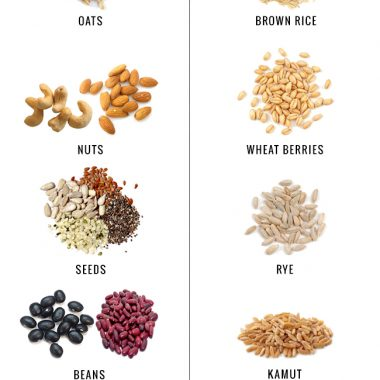 A Nutritionist Explains: The Best Sources of Dietary Fiber (and Why You Need It!)