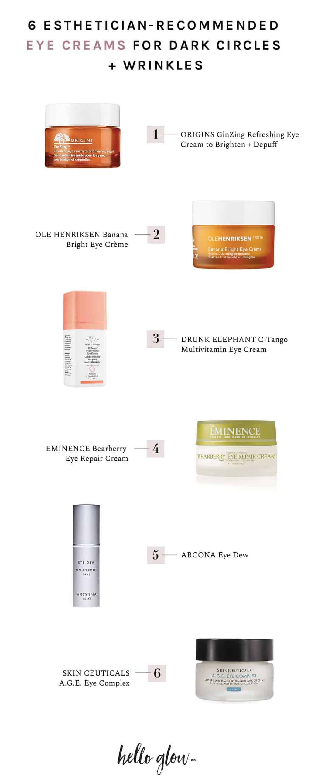 Eye Creams for Dark Circles & Wrinkles