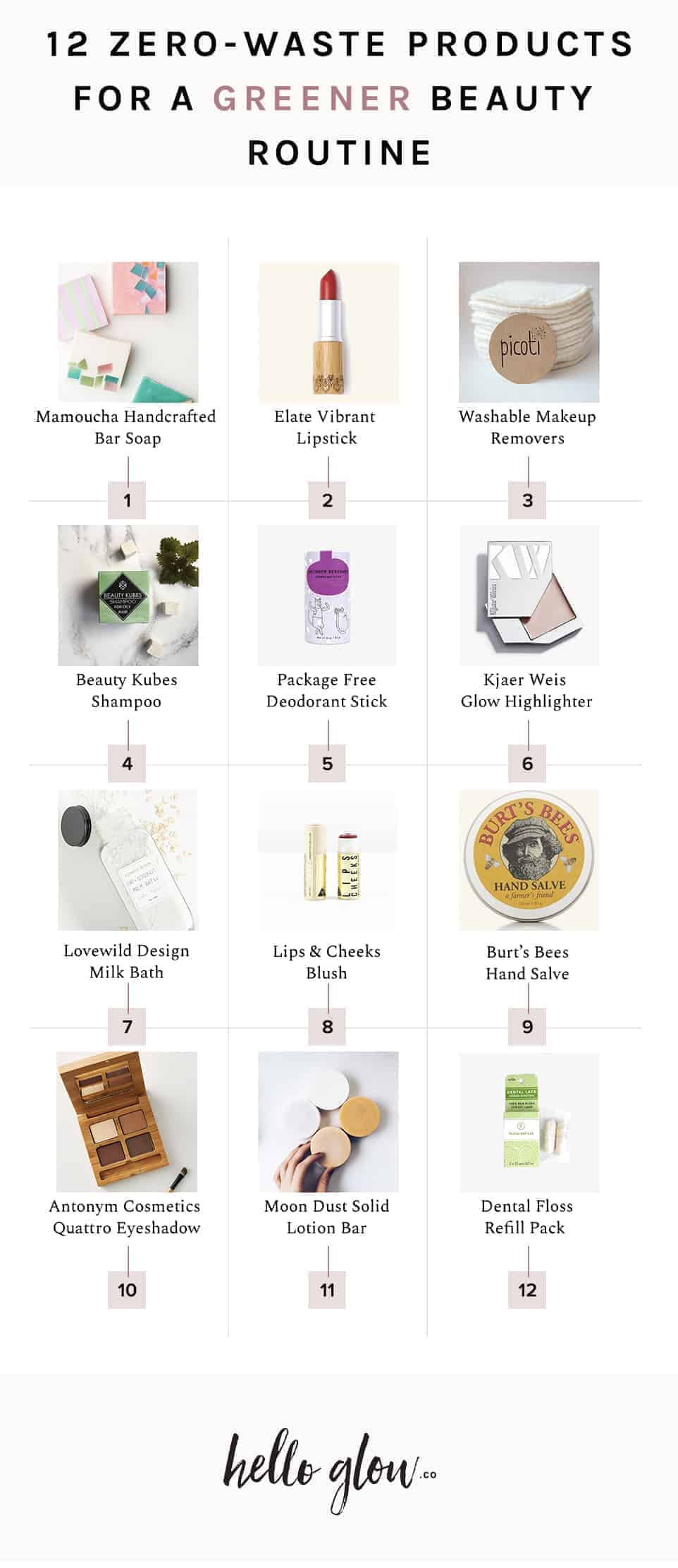 12 Zero Waste Products for a Greener Beauty Routine
