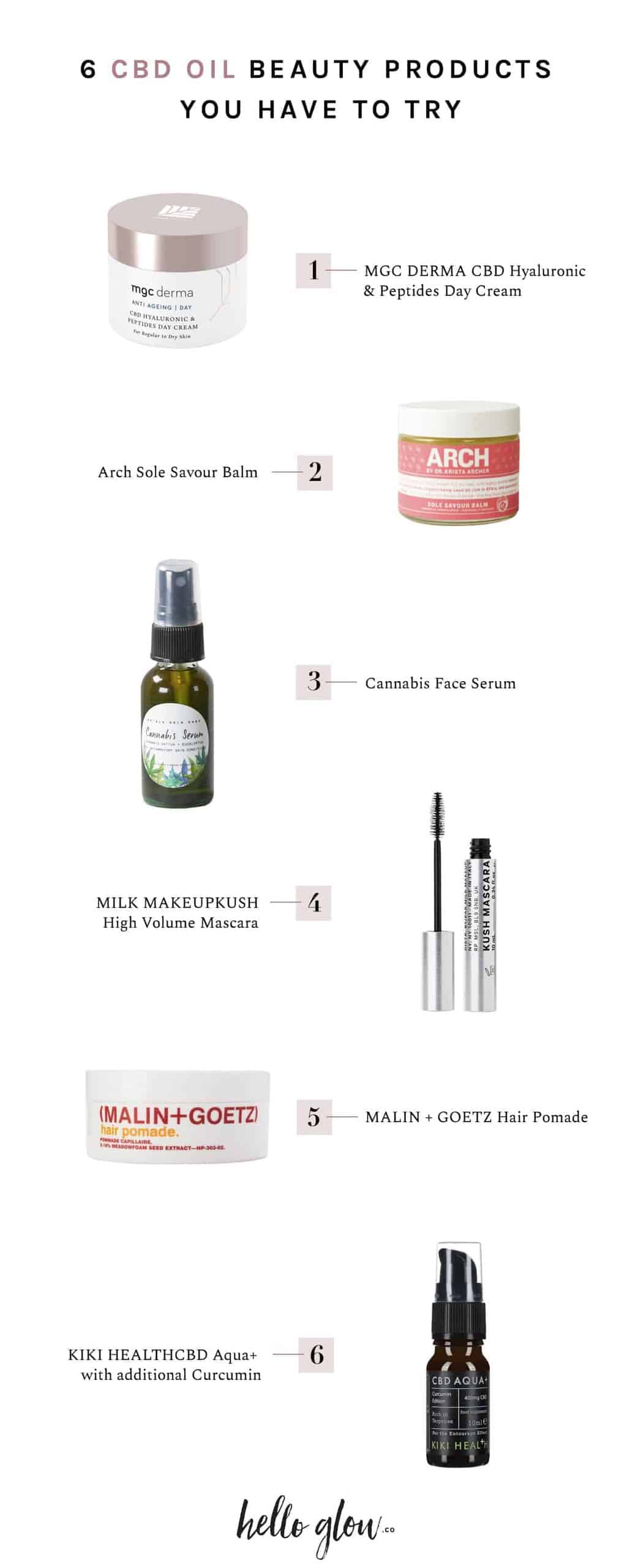6 CBD Beauty Products You Have to Try