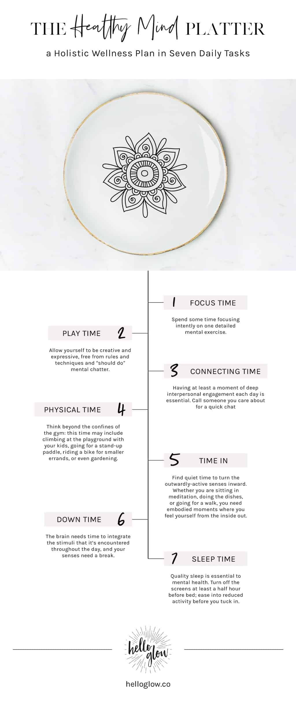 The Healthy Mind Platter: a Holistic Wellness Plan in Seven Daily Tasks