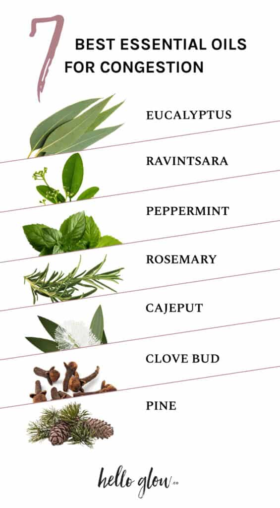 Best essential oils for congestion