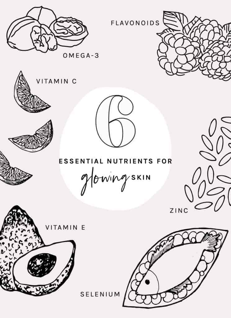 6 Essential Nutrients for Glowing Skin