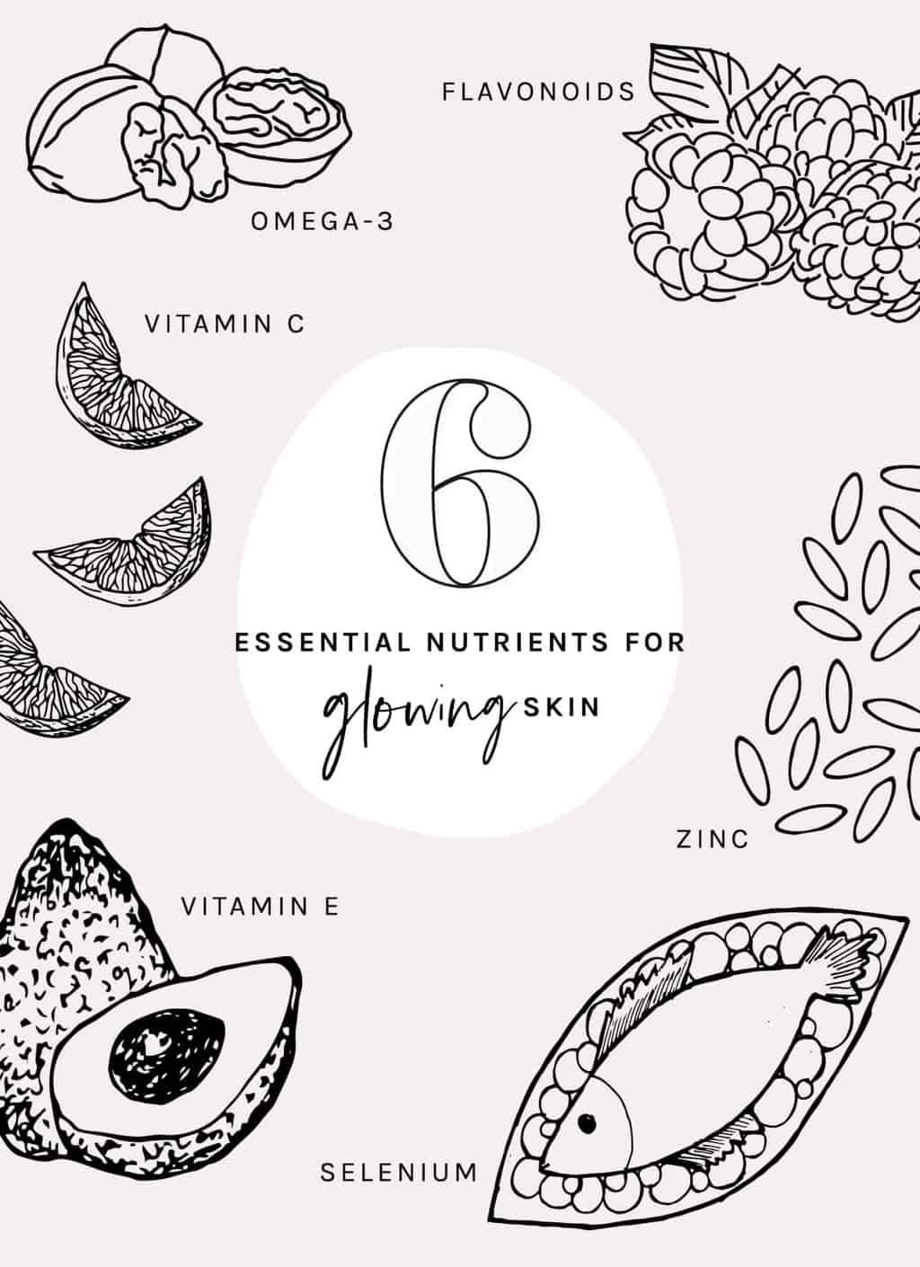 6 Essential Nutrients For Glowing Skin