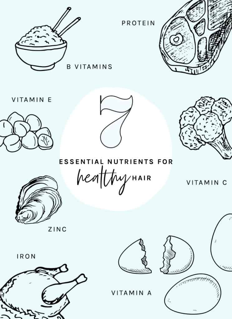 7 Essential Nutrients for Healthy Hair