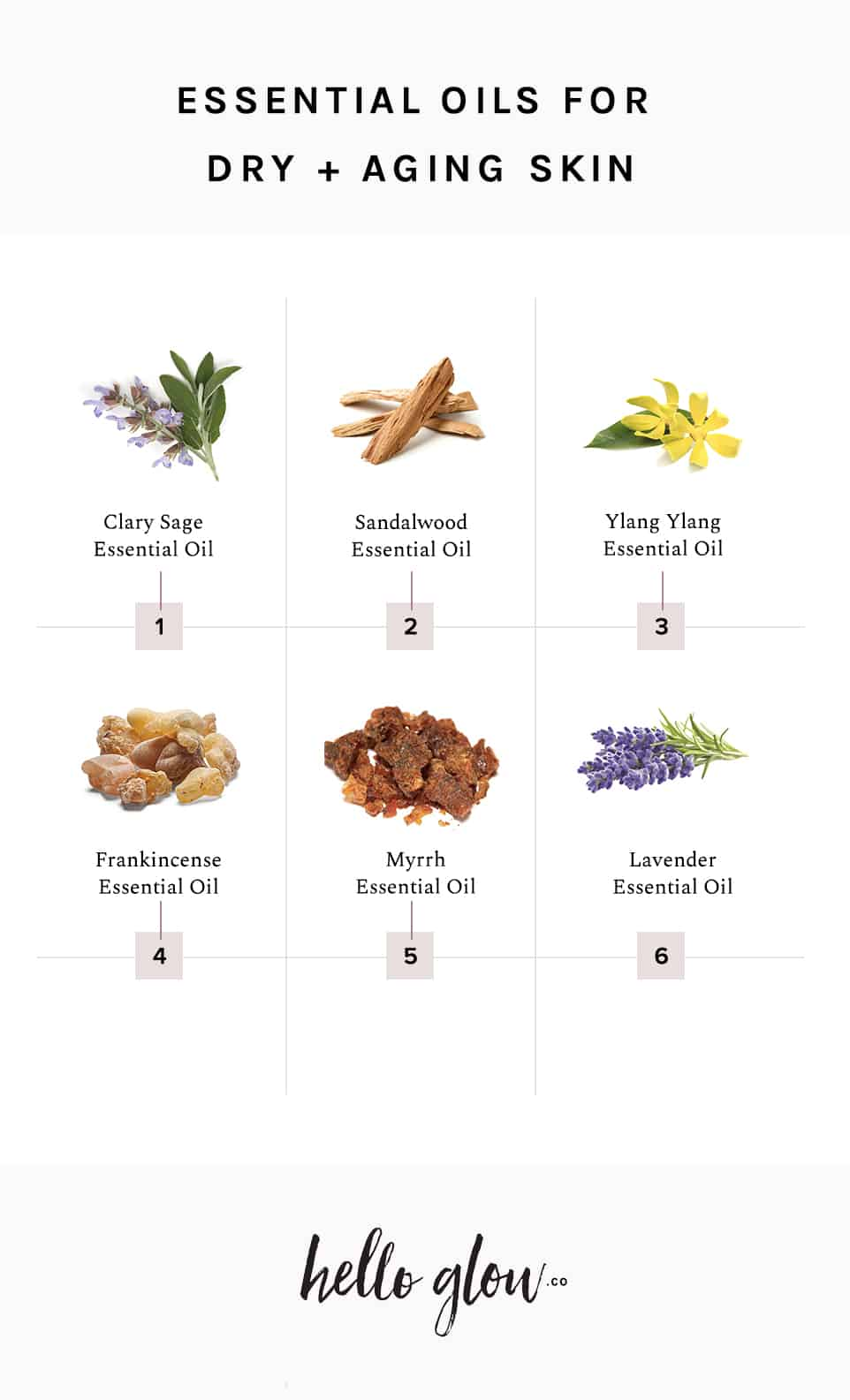 The Best Essential Oils For Every Skin Type Helloglow Co