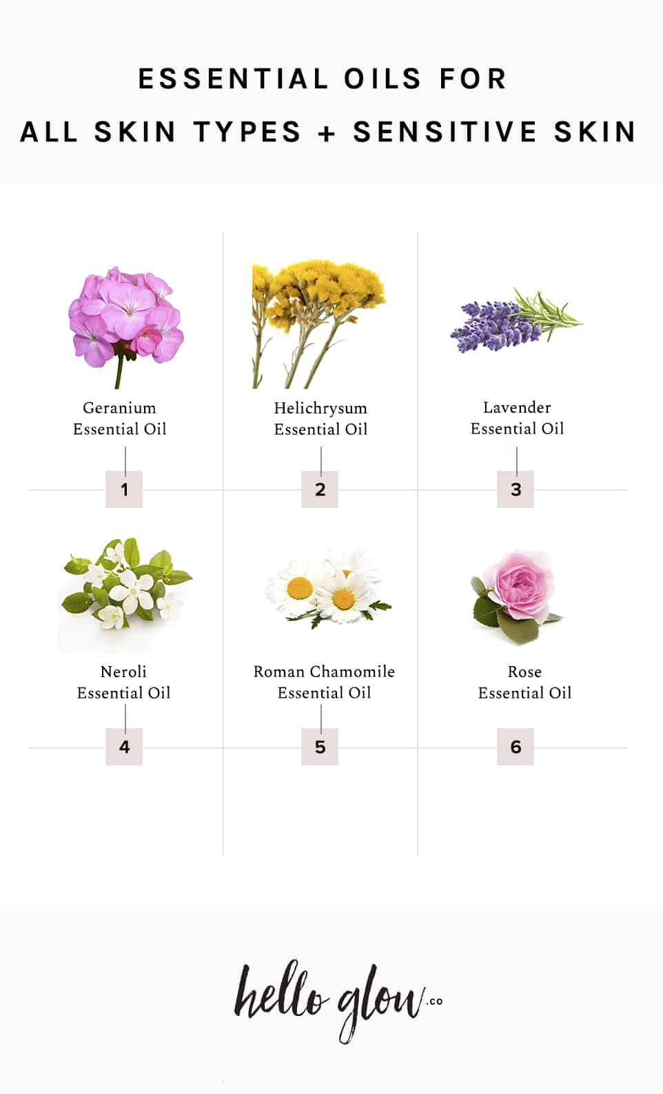 Essential oils for all skin types or sensitive skin - Hello Glow